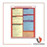 Плакат «Противопожарный инструктаж»